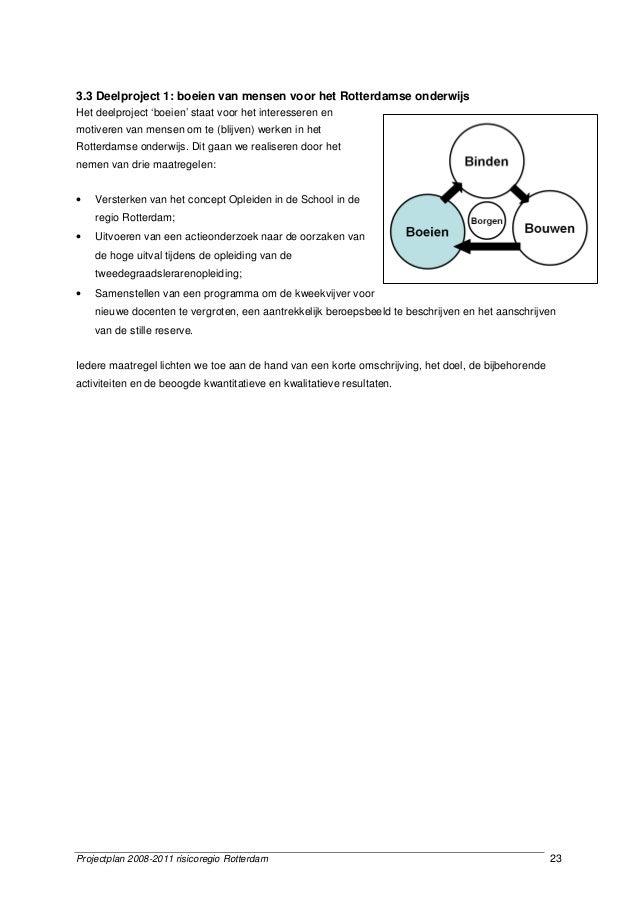 Projectplan 2008-2011 risicoregio Rotterdam 23 3.3 Deelproject 1: boeien van mensen voor het Rotterdamse onderwijs Het dee...