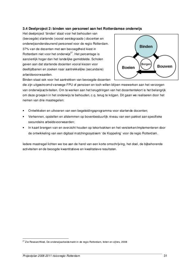 Projectplan 2008-2011 risicoregio Rotterdam 31 3.4 Deelproject 2: binden van personeel aan het Rotterdamse onderwijs Het d...
