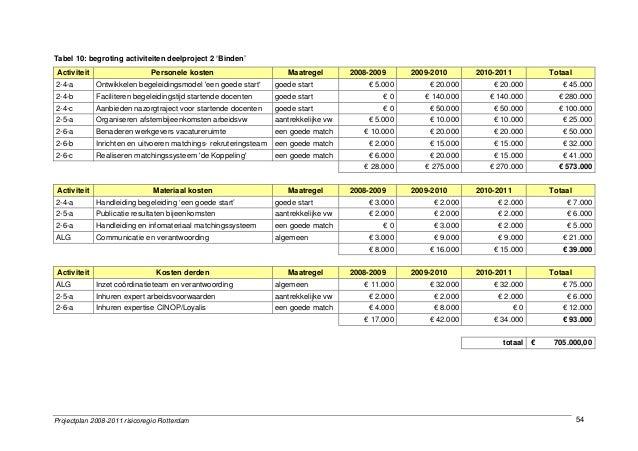 Projectplan 2008-2011 risicoregio Rotterdam 54 Tabel 10: begroting activiteiten deelproject 2 'Binden' Activiteit Personel...