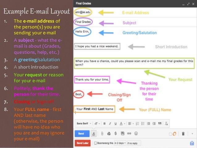 Email Etiquette PPT