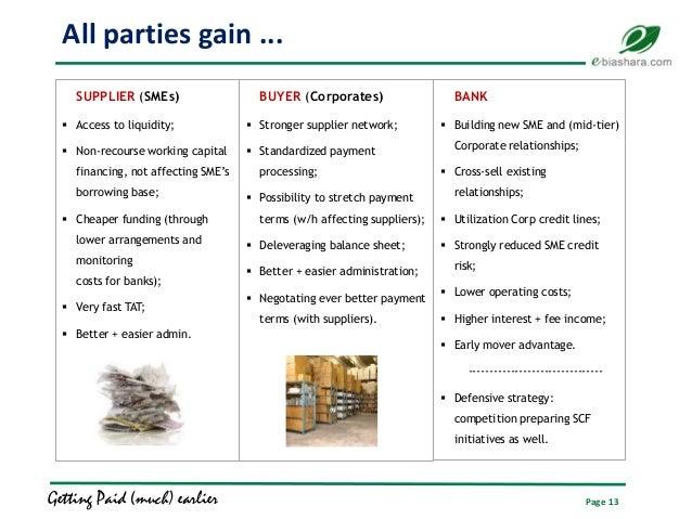supplier buyer relationship in sme