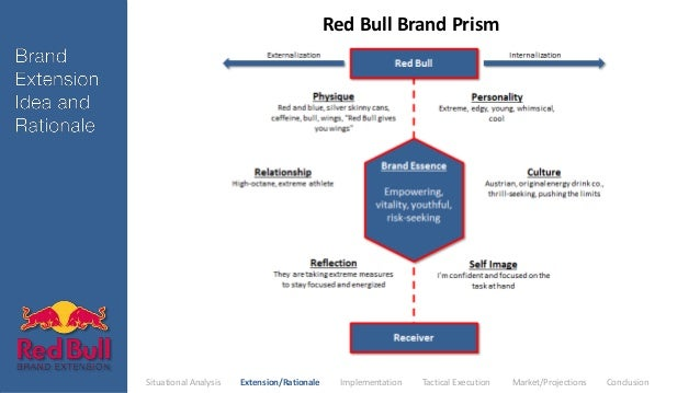 """red bull the anti brand brand Red bull case study field: prominently displaying the red bull logo these set the brand apart from other beverages red bull's """"anti-marketing."""