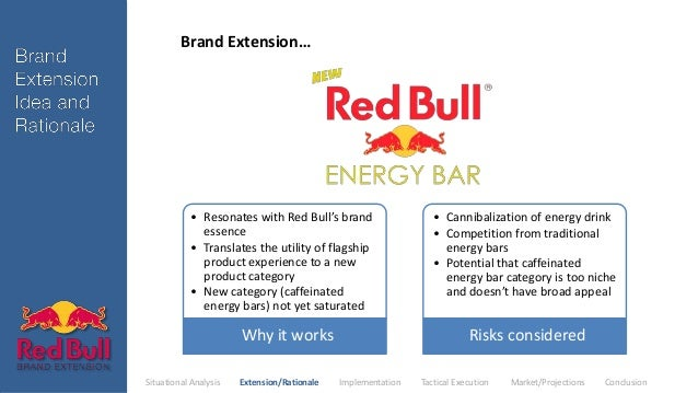 Red Bull: Masterminds of New Age Marketing