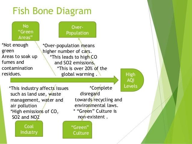 Air quality index fish bone diagram ccuart Choice Image