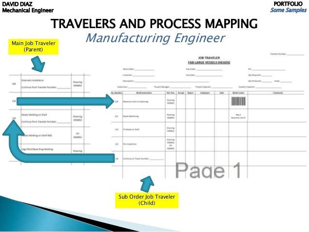 distinct features of job production essay Some examples of batch production include the manufacture of cakes and shoes, newspaper publishing, cloth production, the publication of books and the manufacture of pharmaceutical products batch production has several advantages, including the fact that it does not require skilled workers and takes a short period of time.