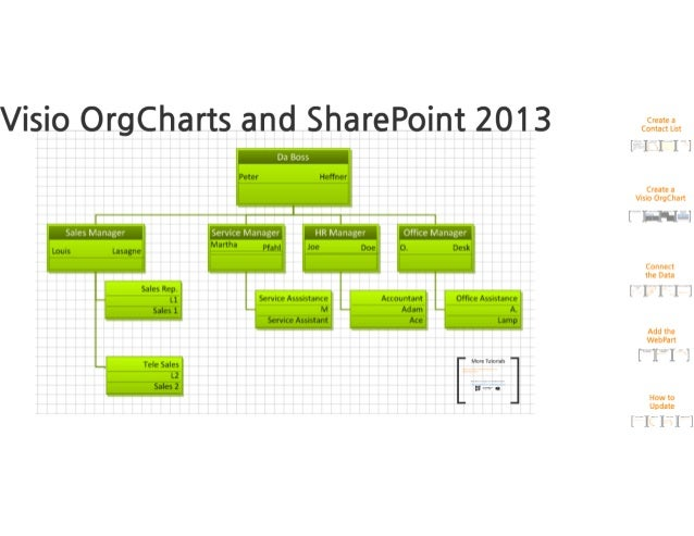 SharePoint Lesson #67: Connect List Data and Visio
