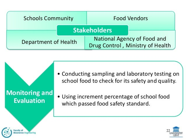 In Food Production Storage And Food Safety Monitoring