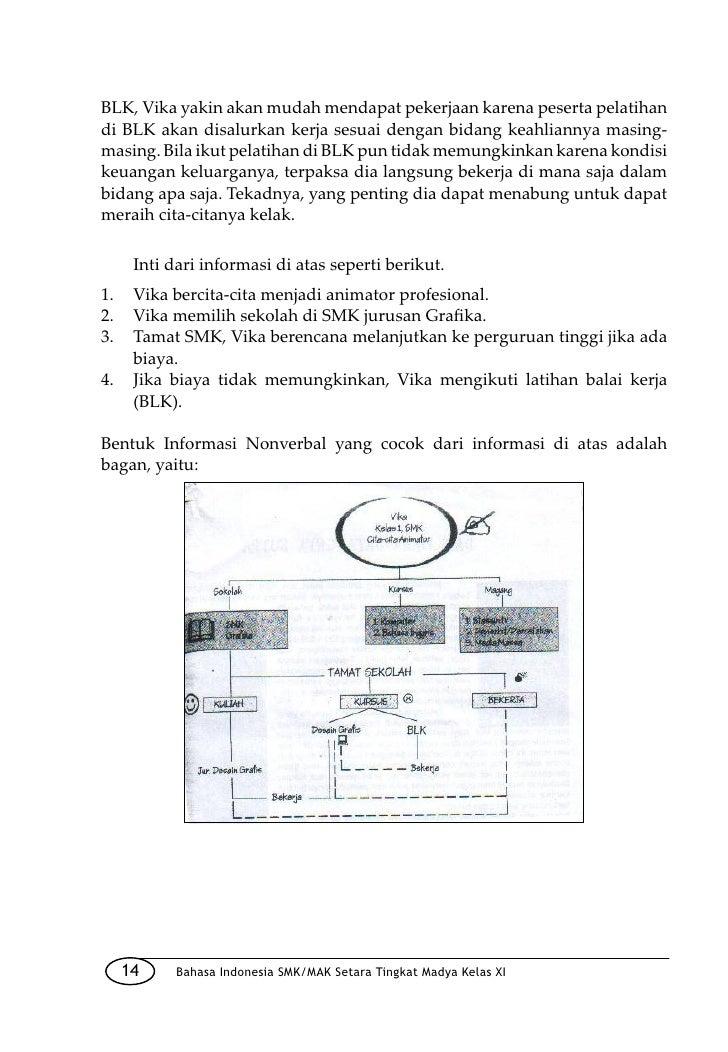 Contoh Abstrak Jurusan Bahasa Indonesia This Mommas Misadventure