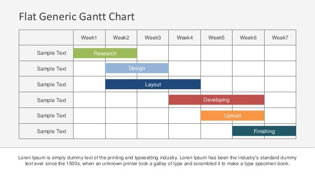 Project Management Gantt Chart Powerpoint Template - Slidemodel