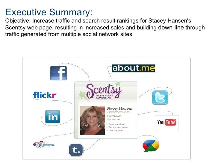 social network marketing stragey