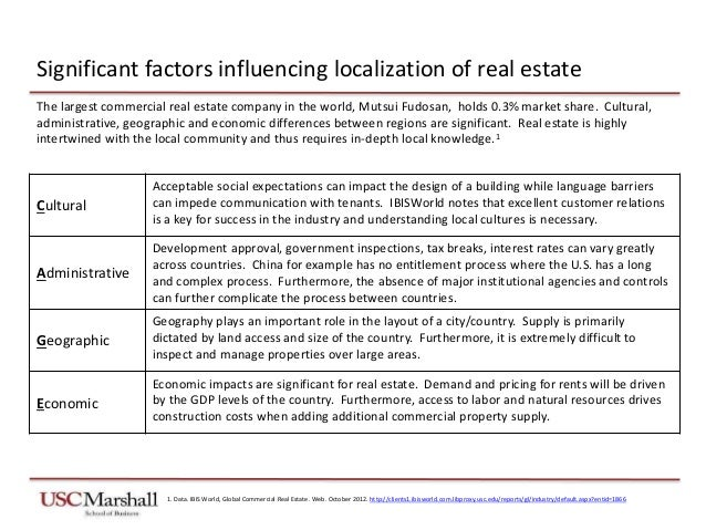 Commercial Real Estate Industry Analysis