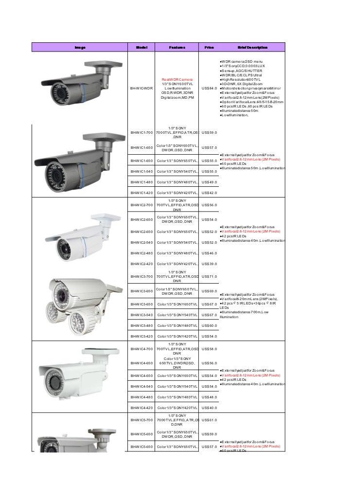 BohanTech CCTV Camera Price List