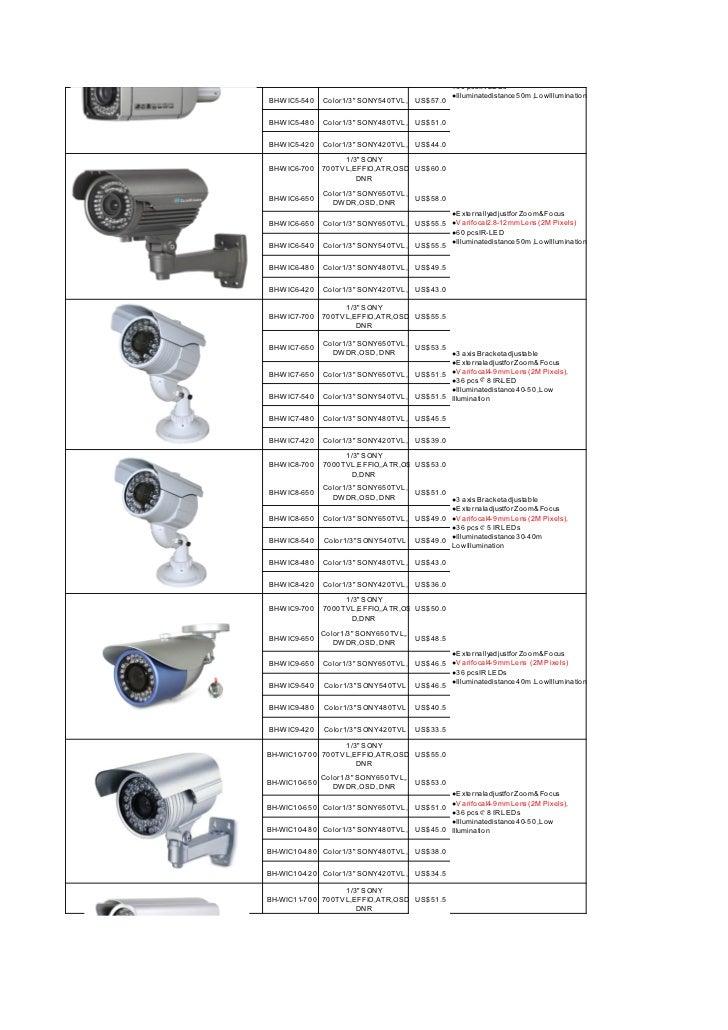 ●Externallyadjustfor Zoom&Focus                                                   ●Varifocal2.8-12mm Lens (2M Pixels)     ...