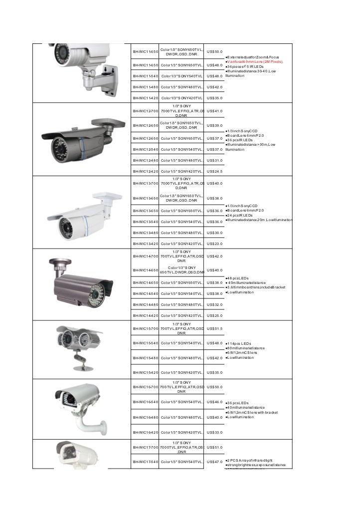 "Color 1/3"" SONY650TVL,,BH-WIC11-650                           US$50.0                  DWDR, OSD, DNR                     ..."