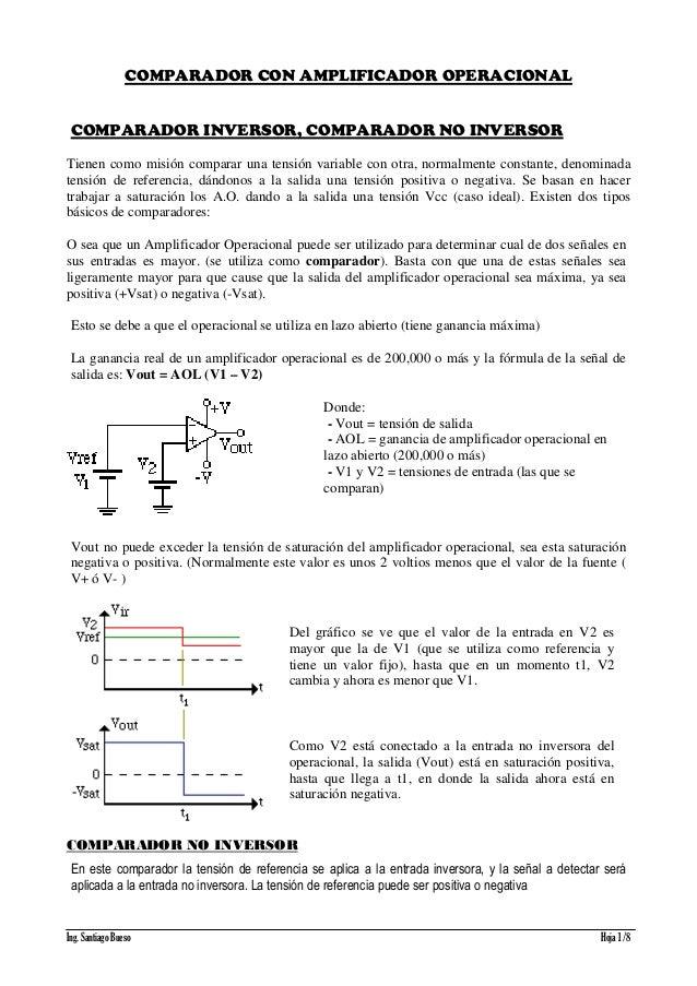 Ing. Santiago Bueso Hoja 1/8 COMPARADOR CON AMPLIFICADOR OPERACIONAL COMPARADOR INVERSOR, COMPARADOR NO INVERSOR Tienen co...