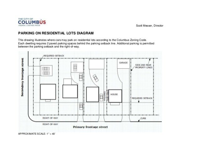 Parking On Residential Lots Diagram W Logo