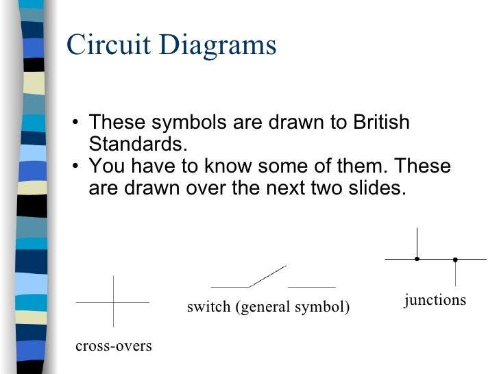 Circuit Diagrams ...