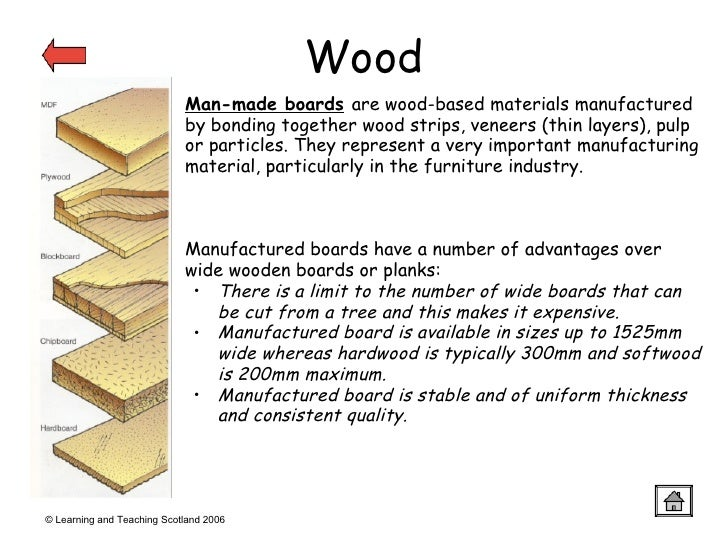 Natural Woods And Man Made Boards