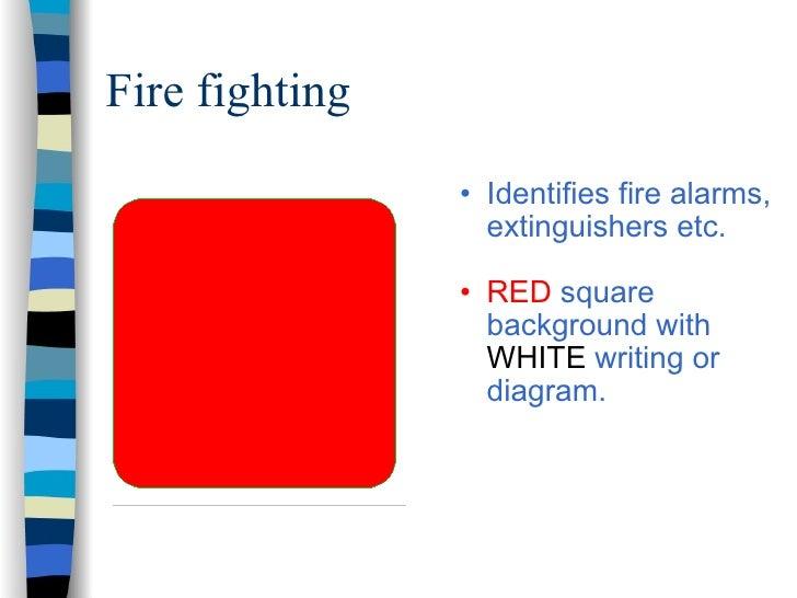 Safety Symbols Slide 3