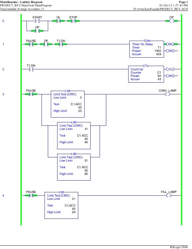 MainRoutine - Ladder Diagram Page 1 PROJECT_REV:MainTask:MainProgram 01-Oct-13 1:27:43 PM Total number of rungs in routine...