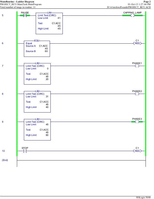 RSLogix 5000 Report(s) Slide 2