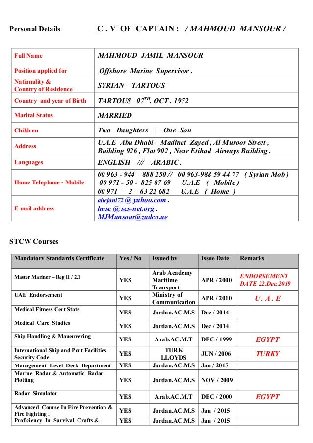 PPA CV  Of Nov   2015