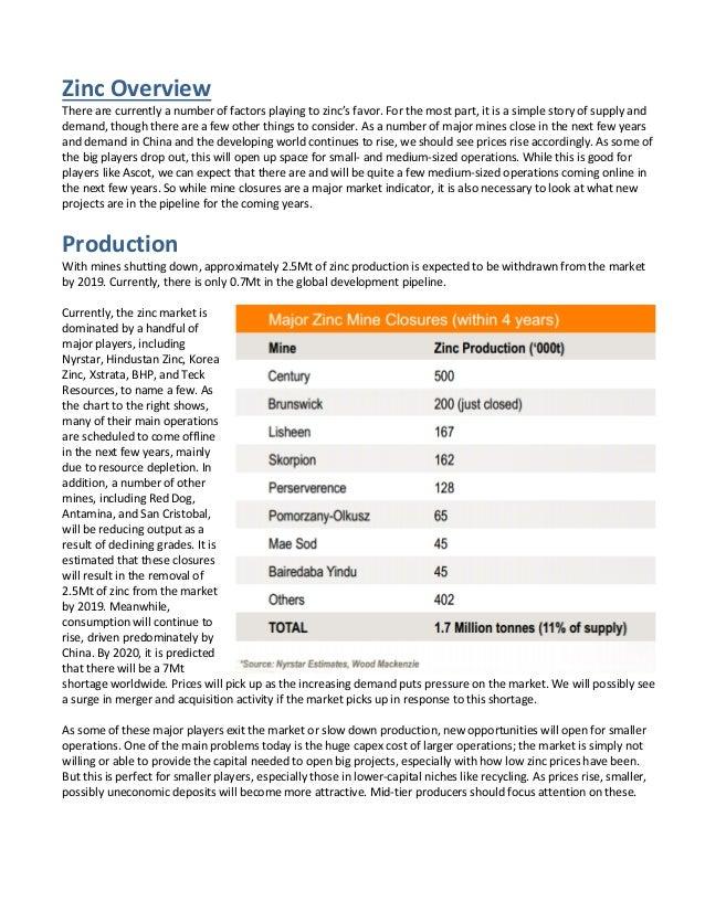 Zinc Overview for Ascot