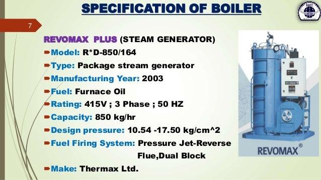 Presentation On Boiler Analysis