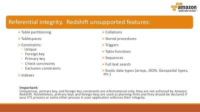AWS (Amazon Redshift) presentation