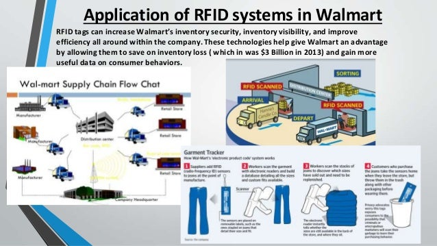 rfid in walmart Rfid tags: advantages and limitations walmart and rfid: looking ahead rfid tutorials  the major limitations associated with rfid technology are:.