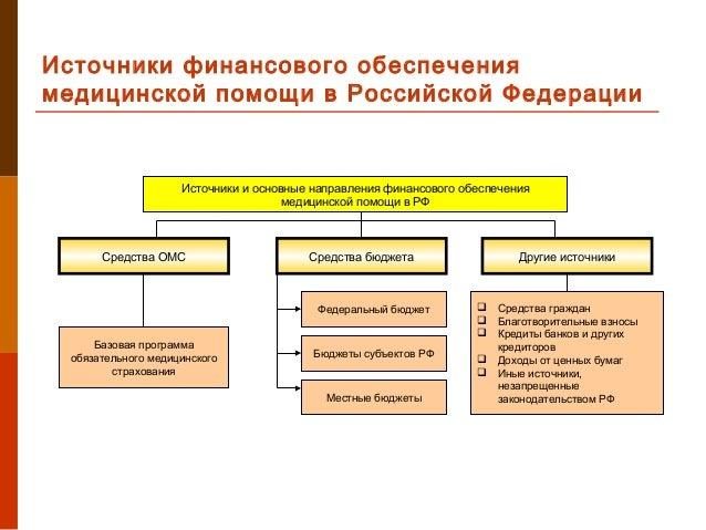 Финансовые ресурсы предприятия и эффективность их использования на п  4 Источники финансового