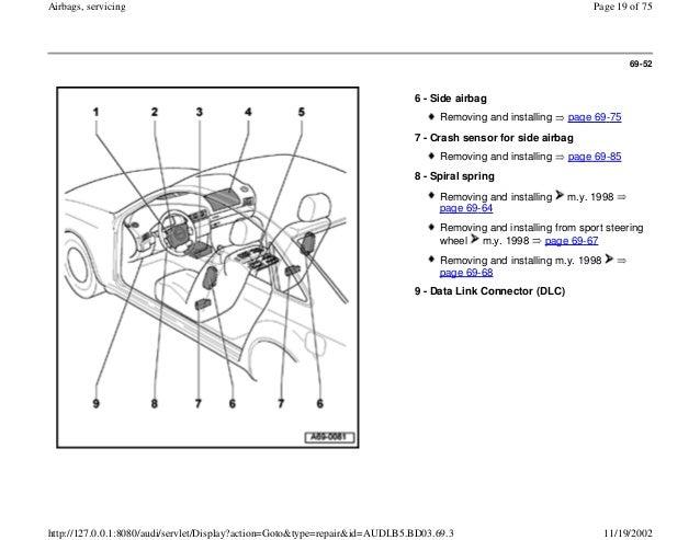Bd03693 19: Audi A3 Airbag Wiring Diagram At Satuska.co