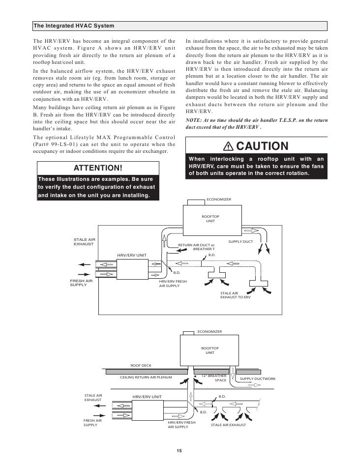 lifebreath operation installation manual max series 500 erv 15 728?cb=1295165532 lifebreath operation & installation manual max series 500 erv ev wiring diagram at crackthecode.co