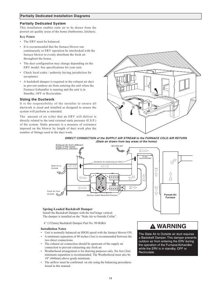 lifebreath operation installation manual max series 150 200 erv 11 728?cb=1295163124 lifebreath operation & installation manual max series 150 200 erv lifebreath hrv wiring diagram at alyssarenee.co