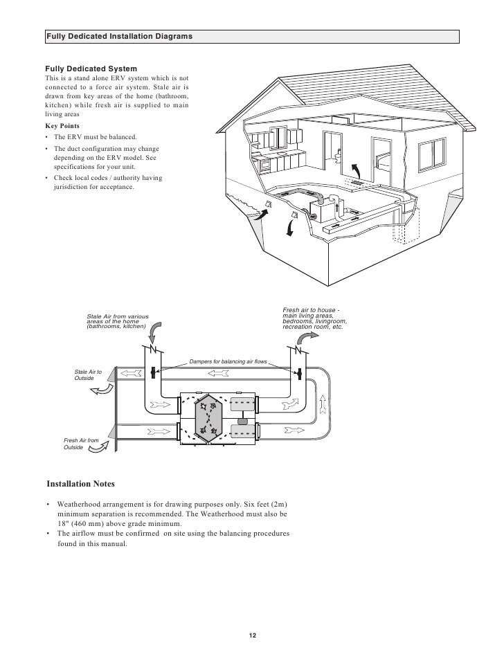LifeBreath Operation & Installation Manual max series 150
