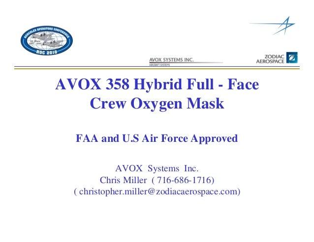 358_Hybrid_Full-Face