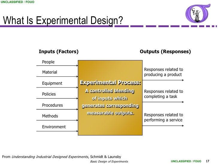 NG BB 47 Basic Design of Experiments