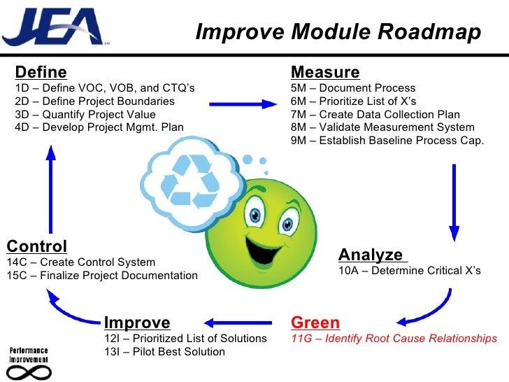 G06 Green Review Slide 2