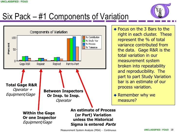 Variable Measurement Systems - Part 4: Gage R&R | BPI ...