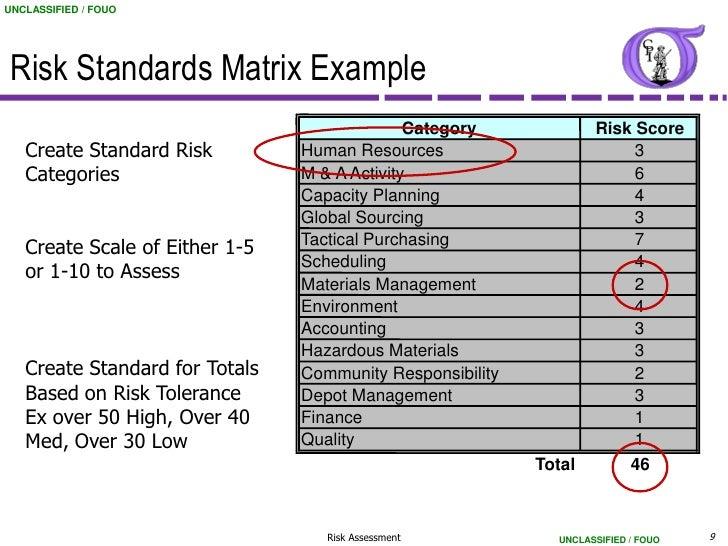 NG BB 49 Risk Assessment