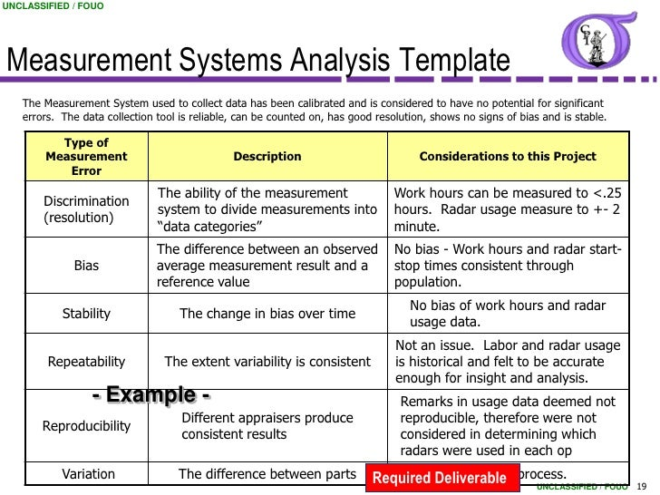Stability UNCLASSIFIED FOUO 18 19 FOUOMeasurement Systems Analysis Template