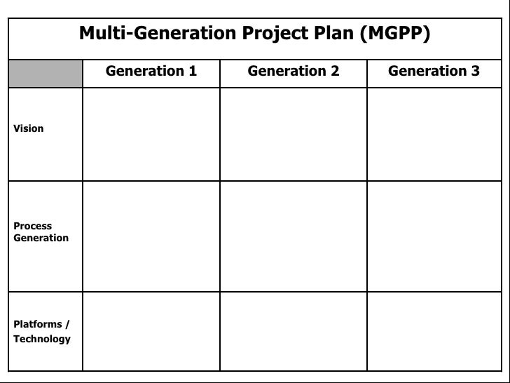 multi generational project plan template