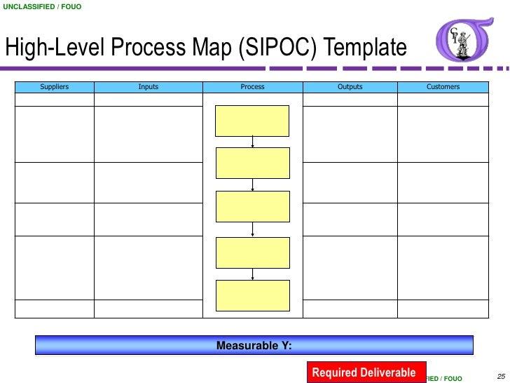 High Level Process Map Template fPCc0O2qV5azb77nRPbXkubwrLR8VoWTFk 7Co gbIzks