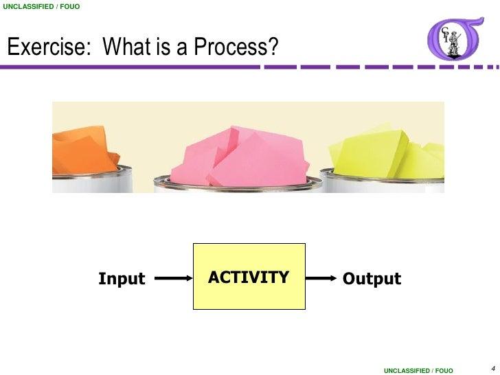 4 - Level 4 Process Map