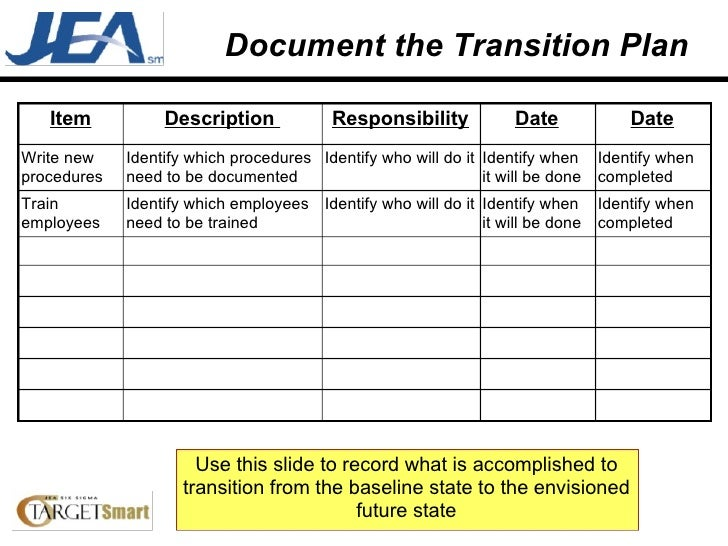 Assuring Implementation; 22. Document The Transition Plan ...