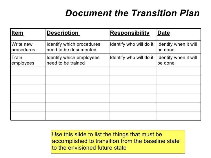 Transition plan template word akbaeenw transition plan template word blank logo lean template maxwellsz