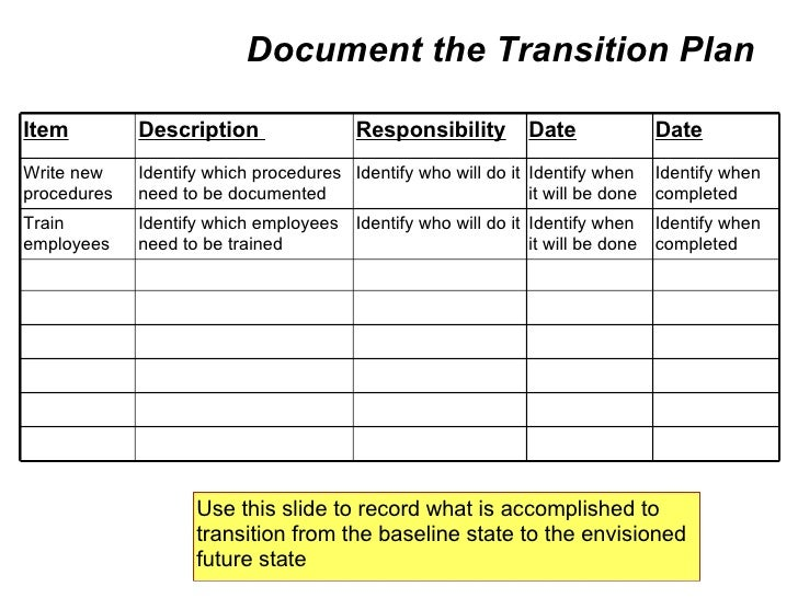 Blank Logo LEAN template – Transition Plan Template