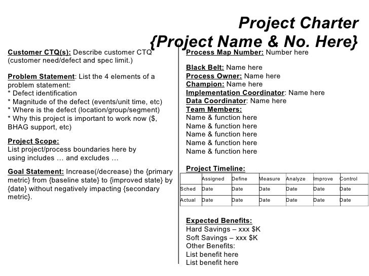 Project Charter {Project Name & No. Here} Assigned Define Measure Analyze Improve Control Sched Date Date Date Date Date D...