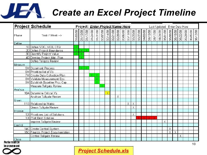 D10 Project Management