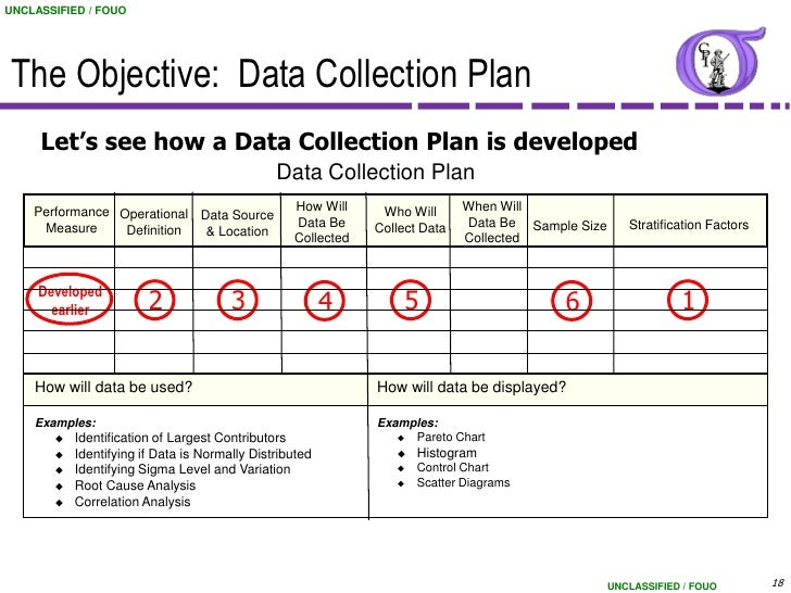 Ng Bb 20 Data Collection